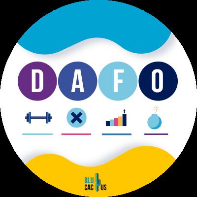 BluCactus - marketing digital para empresas - dafo